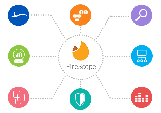 firescope-it-infrastructure