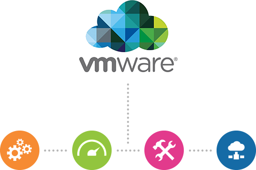 vmware-automation